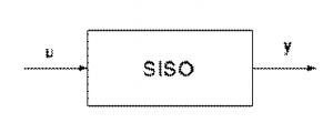 siso-300x111